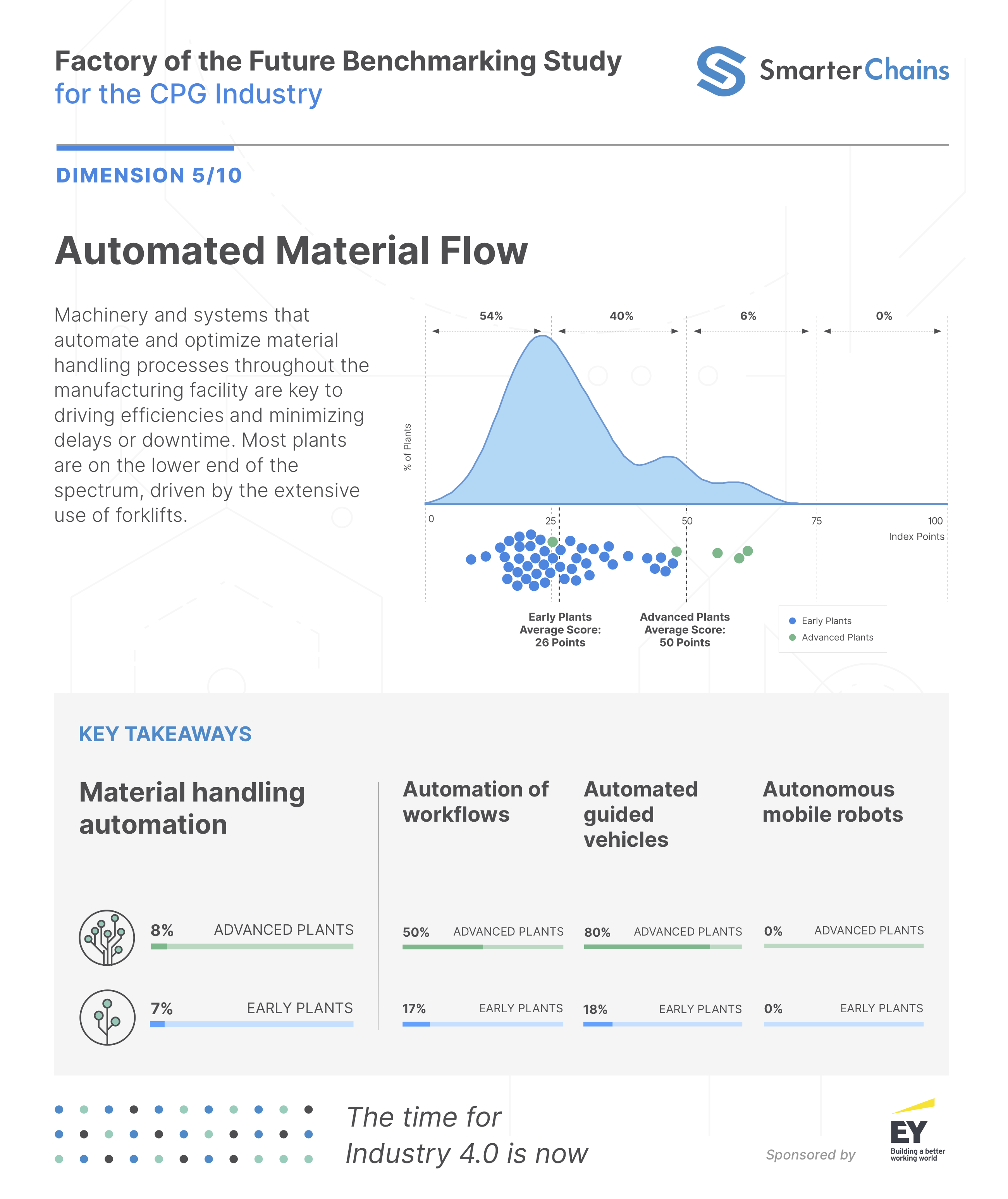 automated-material-flow.png