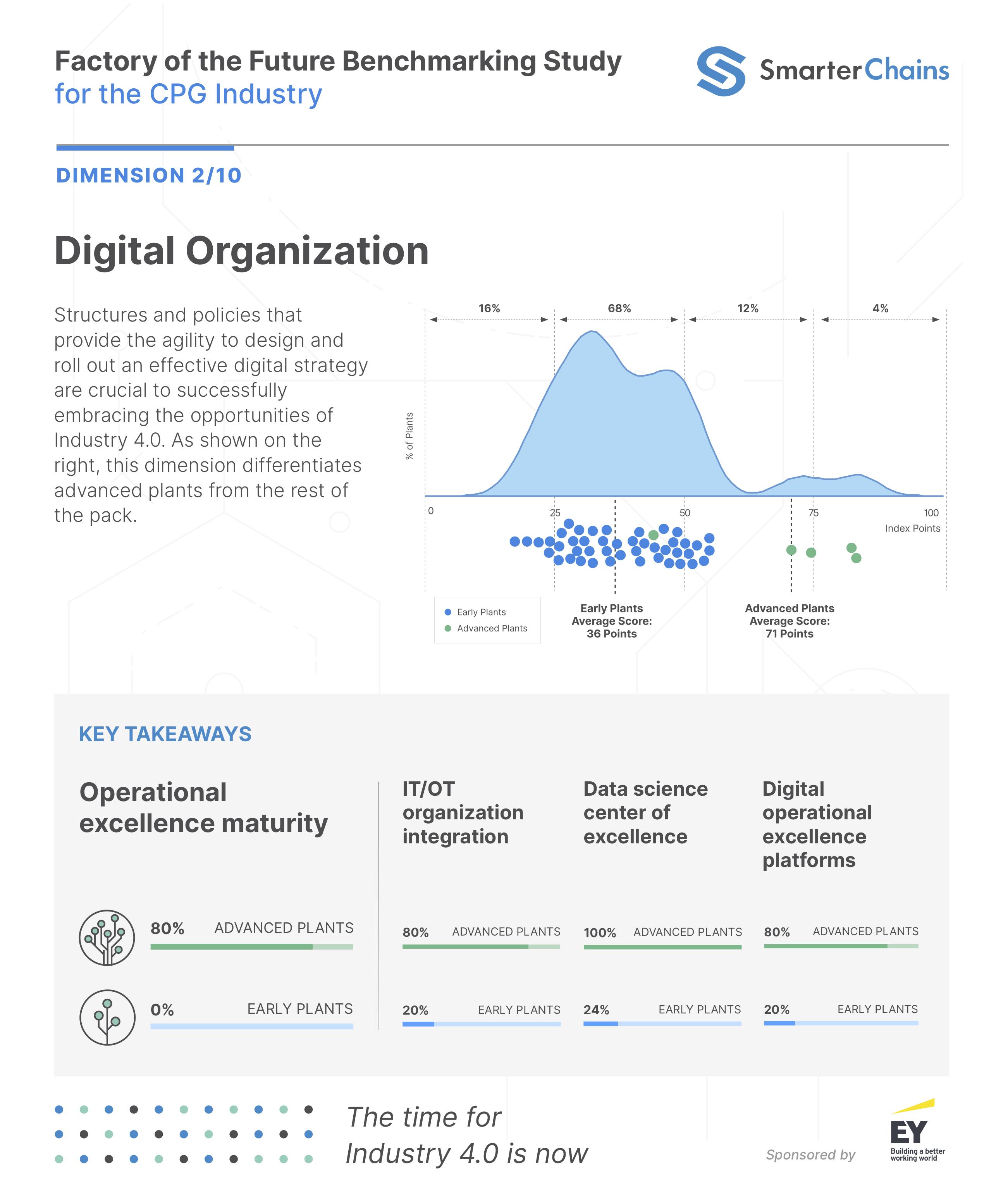 digital-organization.png