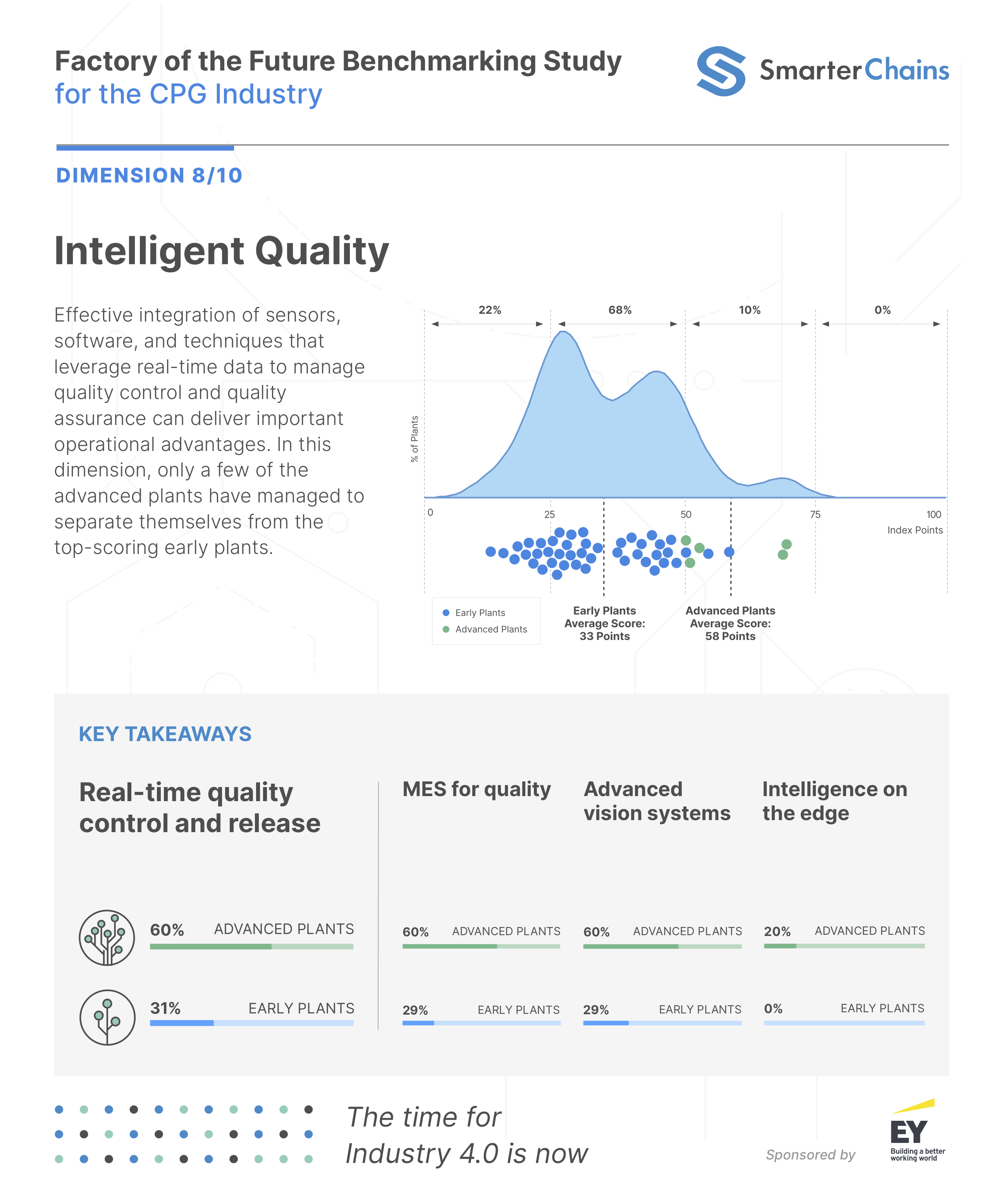 intelligent-quality.png